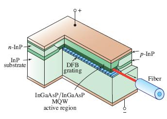 pulse broadening in graded index fiber pdf