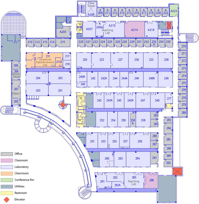 Central Plan Building Plan